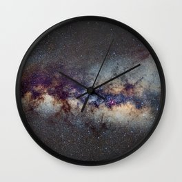 The Milky Way: from Scorpio, Antares and Sagitarius to Scutum and Cygnus Wall Clock