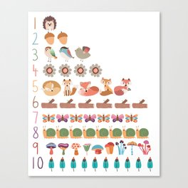 numbers 1 - 10 Canvas Print