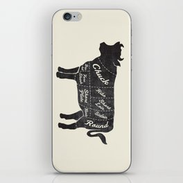 Beef Butcher Diagram iPhone Skin