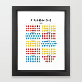 Tribute to Friends Framed Art Print