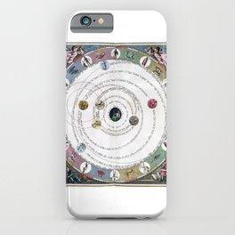 Cellarius Harmonia Macrocosmica iPhone Case