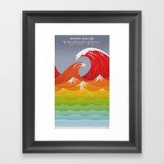 Beaufort Scale Framed Art Print