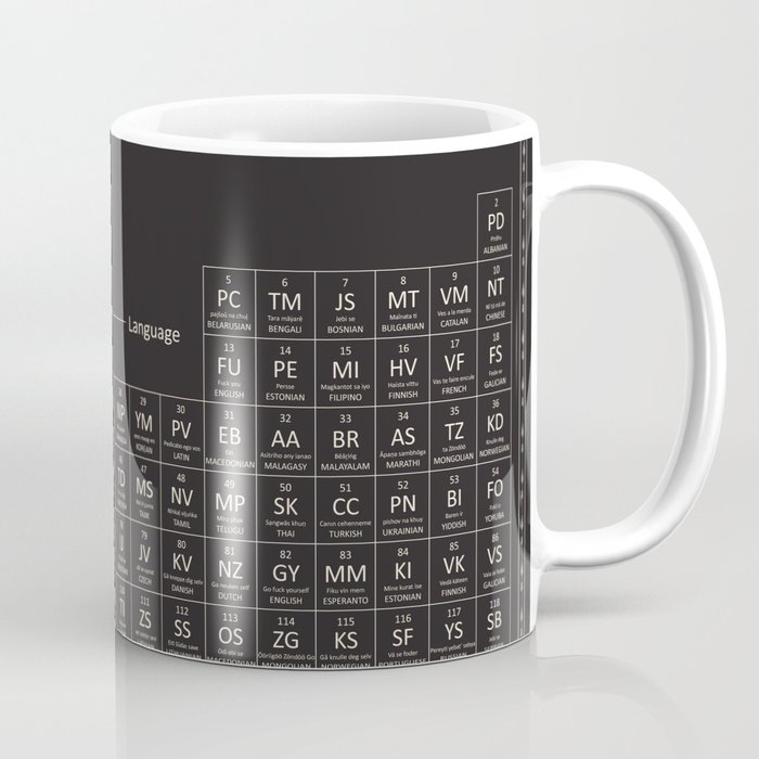 Periodic Table Of Go Yourself Coffee Mug