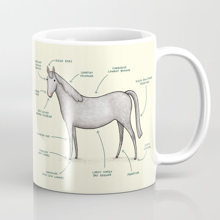 Anatomy of a Horse Coffee Mug