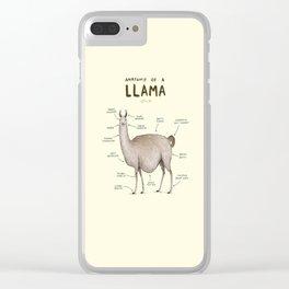 Anatomy of a Llama Clear iPhone Case