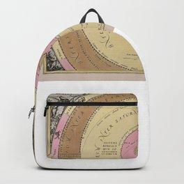 Planetarum Cursus Et Altitudines Ob Oculos Ponens Backpack