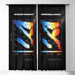 Hertzsprung–Russell diagram Blackout Curtain