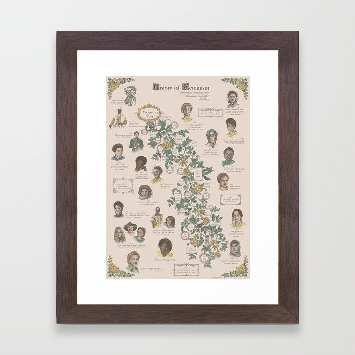 History of Feminism Framed Art Print