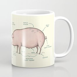 Anatomy of a Pig Coffee Mug