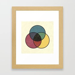 Matthew Luckiesh: The Subtractive Method of Mixing Colors (1921), vintage re-make Framed Art Print
