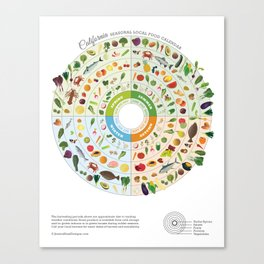 California Seasonal Local Food Calendar Canvas Print