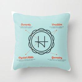 Hoganson Bumerke Throw Pillow
