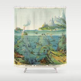 Vintage Pictorial World Ecosystem Map (1893) Shower Curtain