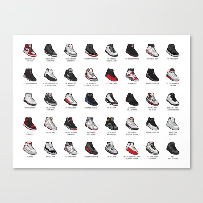 OG Sneaker Poster Leinwanddruck