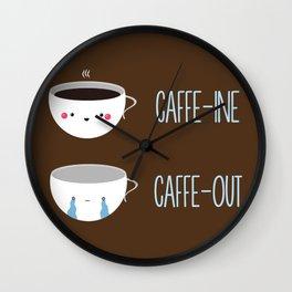 caffeine Wall Clock
