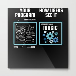 Your Programm how Users see it Metal Print