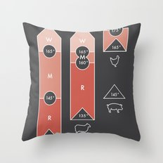 Know Your Meat Throw Pillow