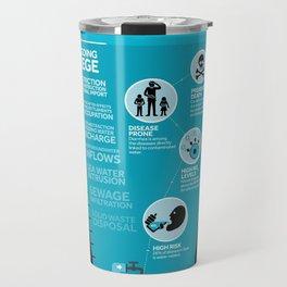 Gaza Water: Confined & Contaminated Travel Mug