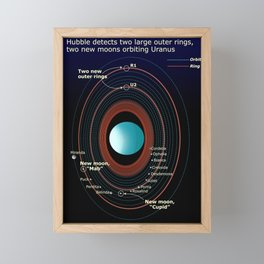 Hubble Space Telescope - Features in the Uranus system Framed Mini Art Print