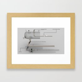 Induced Static Flotation Device Framed Art Print