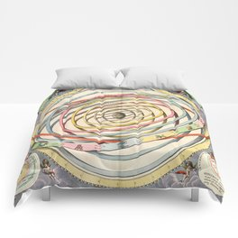 Harmonia Macrocosmica Planetary Orbits Comforters