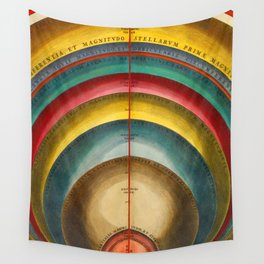 Measuring the Universe Wall Tapestry