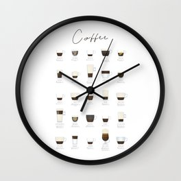 Coffee  Types Wall Clock