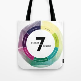 7 Stages of Design Tote Bag
