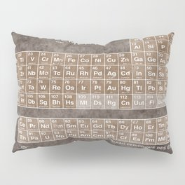 Tableau Periodiques Periodic Table Of The Elements Vintage Chart Sepia Red Tint Pillow Sham