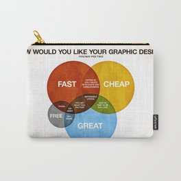 How Would You Like Your Graphic Design? Carry-All Pouch