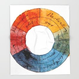 Goethe's Color Wheel (1809) Throw Blanket
