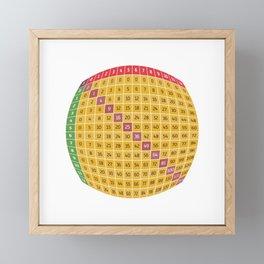 1-15 Multiplication Chart Fifteen Times Table Math Educational Framed Mini Art Print