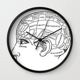 Brain Areas Wall Clock