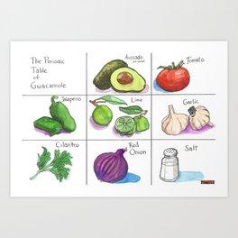 The Periodic Table of Guacamole Art Print