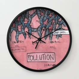 Pollution / Loop Until Wall Clock