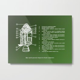Catalog of the Command Module Metal Print