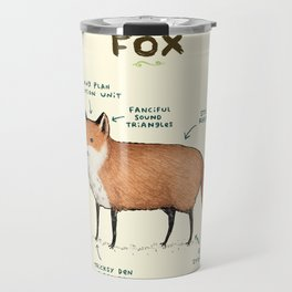Anatomy of a Fox Travel Mug