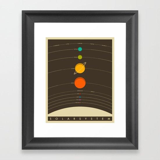 Solar System Framed Art Print