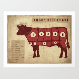 Angus Beef Chart Art Print, Rustic Meat Chart Poster, Beef Chart Print, Kitchen Art, Cooking Chart Art Print, Meat Cuts Cow, Beef Meat Chart Art Print