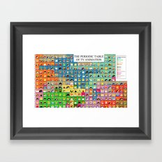 The Periodic Table of TV Animation Framed Art Print