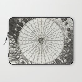 Vintage 17th Century Map of the Winds Laptop Sleeve