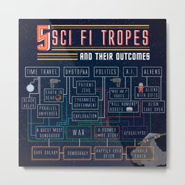 5 Sci-Fi Tropes (and their outcomes) Metal Print