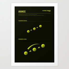 The LATERAL THINKING Project - Avance Art Print
