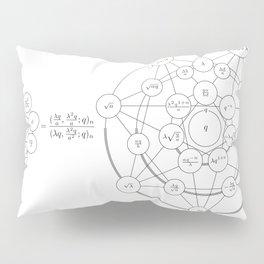 A Hypergeometric Transformation Pillow Sham