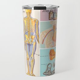 It's What's On The Inside… Travel Mug