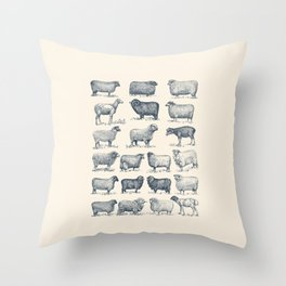Types of Sheep Throw Pillow