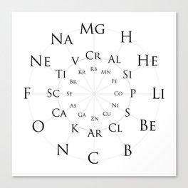 Periodic Elements Wall Clock Canvas Print