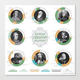 Creative Routines Canvas Print