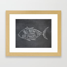 Tuna Butcher Diagram (Seafood Meat Chart) Framed Art Print