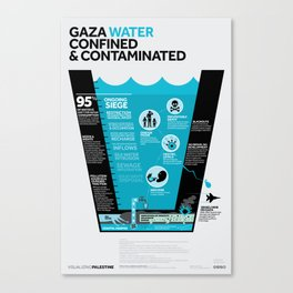 Gaza Water: Confined & Contaminated Canvas Print